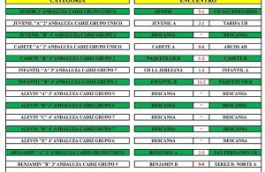 resultados 10-01-16