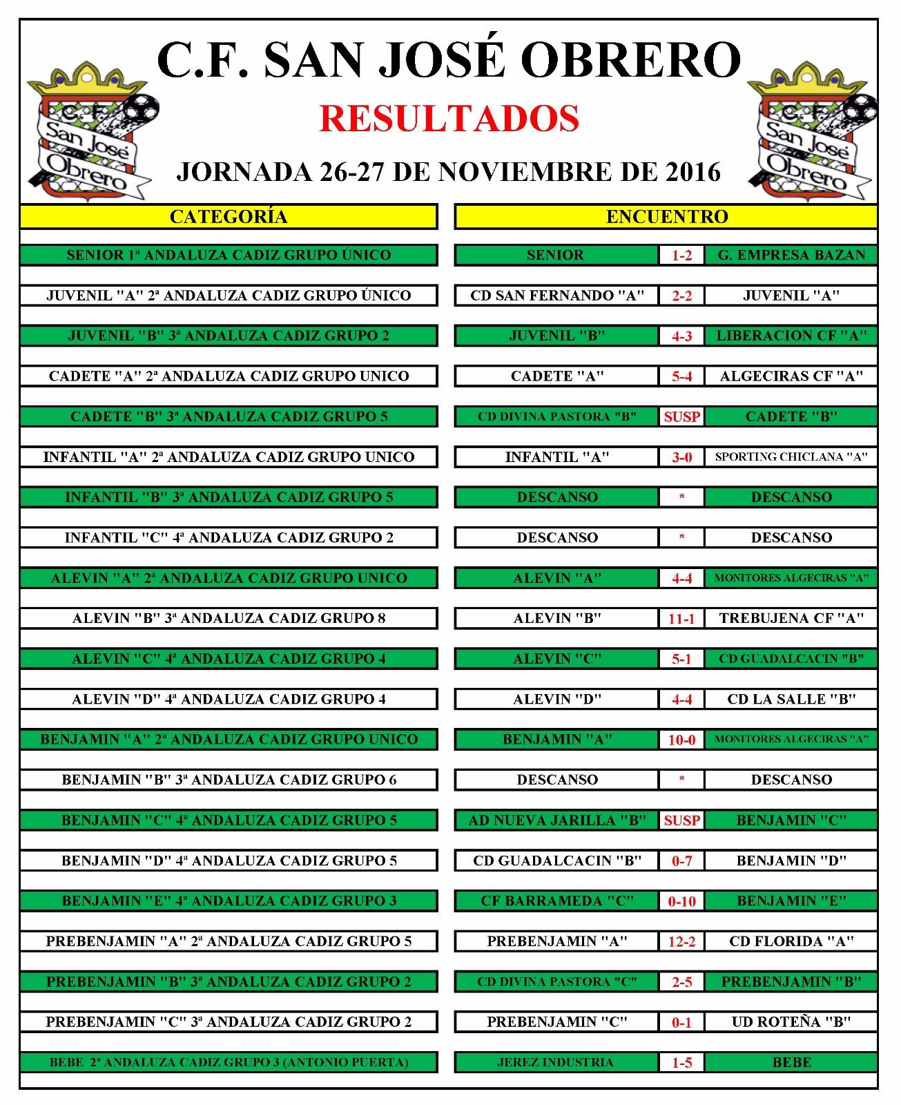 resultados-26-27-noviembre