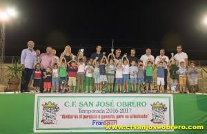 Clausura San Jose 16-17-81